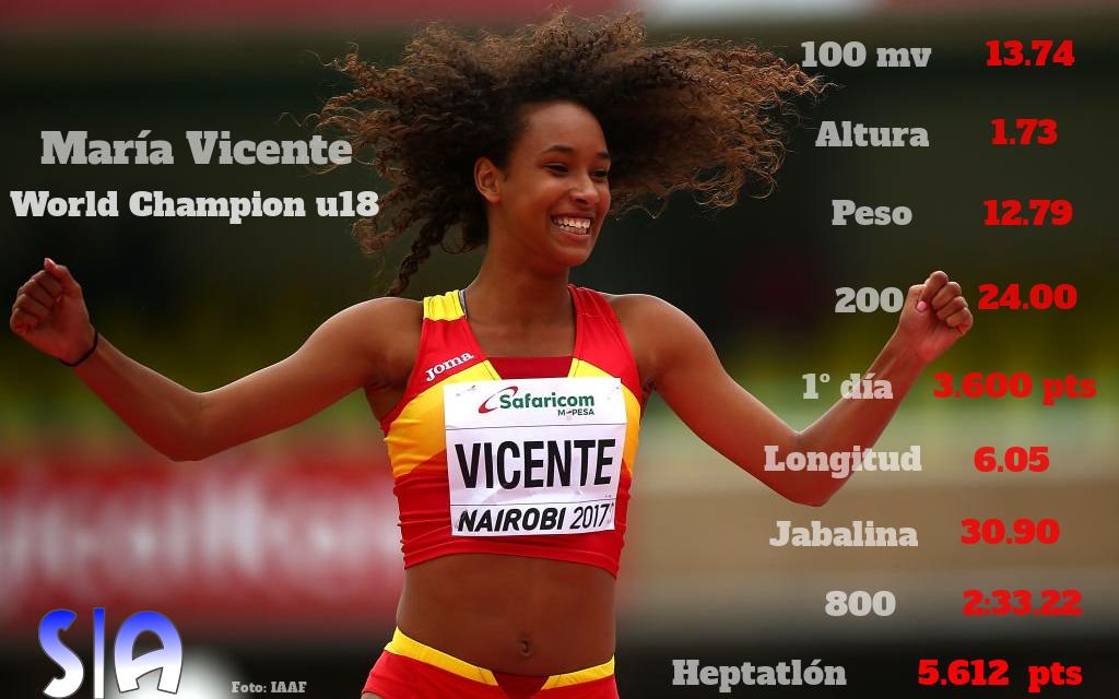María Vicente Campeona del Mundo Juvenil