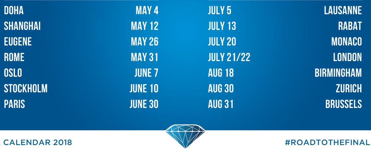 En breve empieza la Diamond League